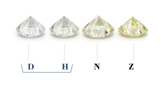 Diamantes de calidad en Perú