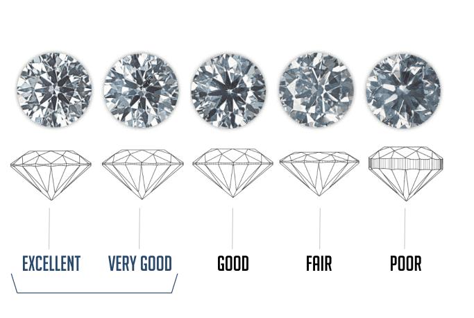 Comprar diamantes en Perú