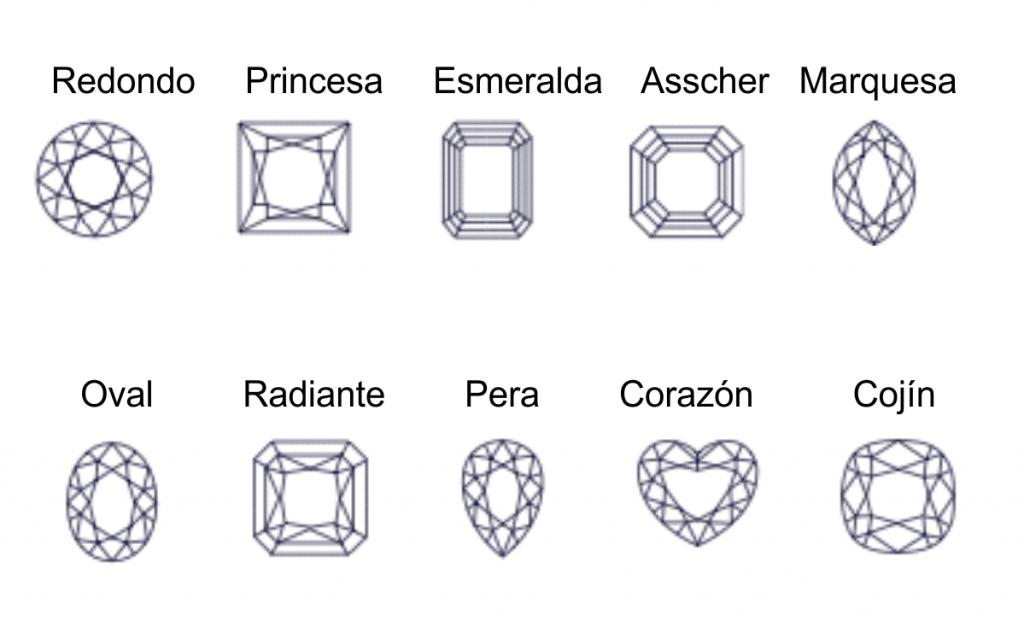Mejores diamantes en Perú
