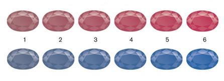 anillos de compromiso en lima