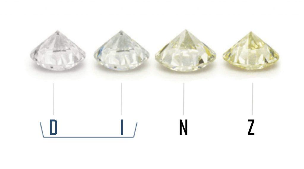 Color de los diamantes Hemenster
