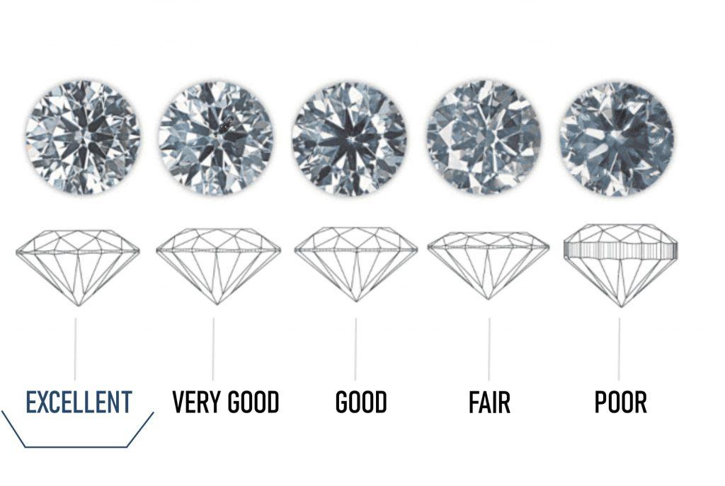 Corte de diamantes Hemenster